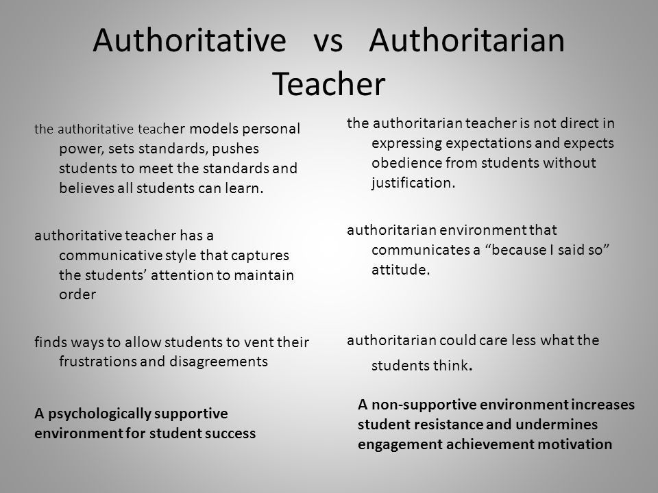 Authoritarian Teacher Behavior Management Plan Elementary