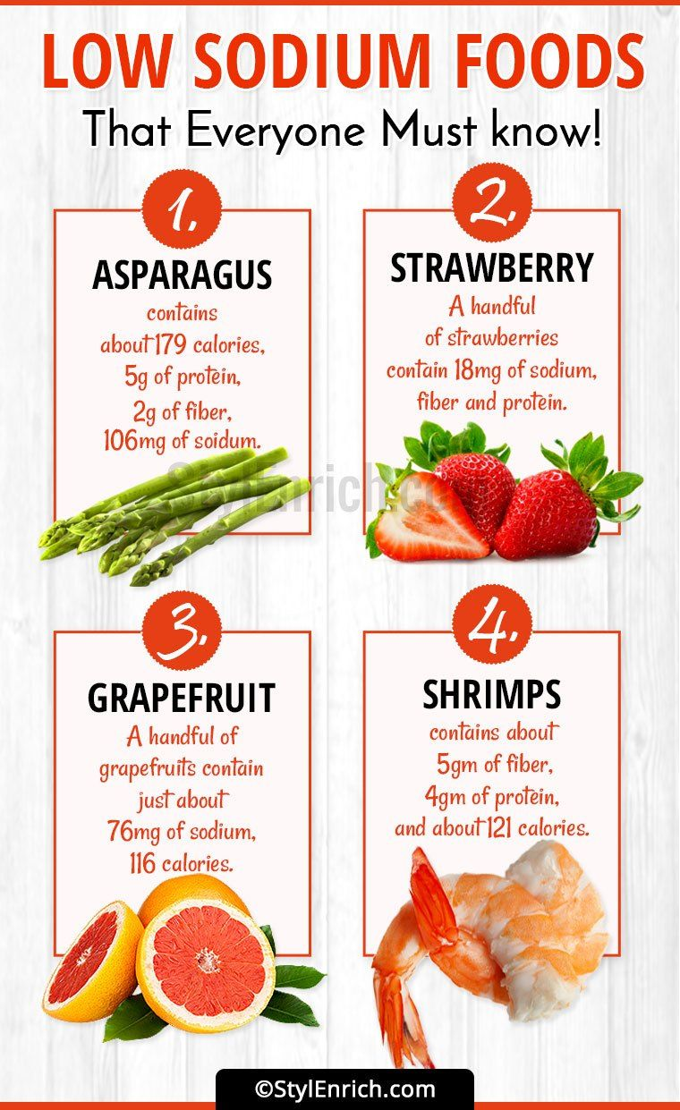 Today, we present to you some interesting facts about sodium and the list  of #LowSodiumFoods tha… | Heart healthy recipes low sodium, Low salt diet,  No sodium foods
