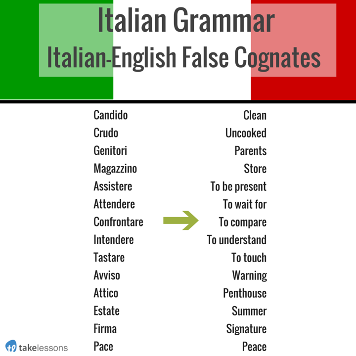 Italian Grammar: Italian-English False Cognates http ...
