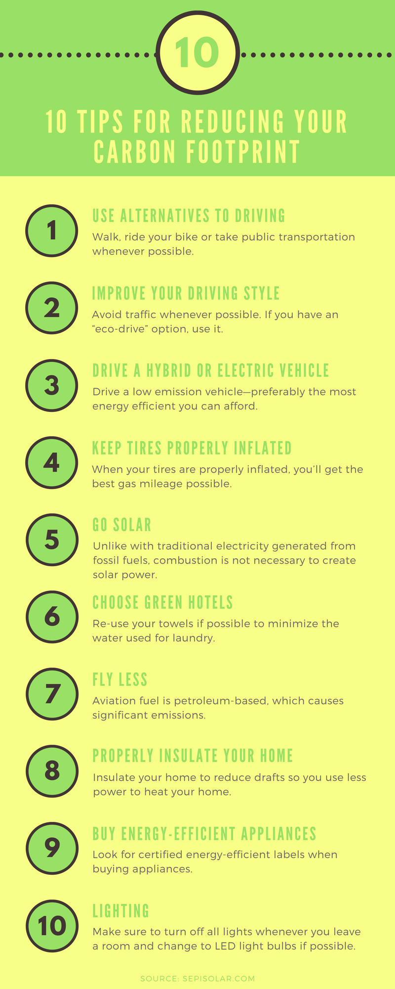 10 Tips For Reducing Your Carbon Footprint Carbon Footprint Reducing Carbon Footprint Footprint