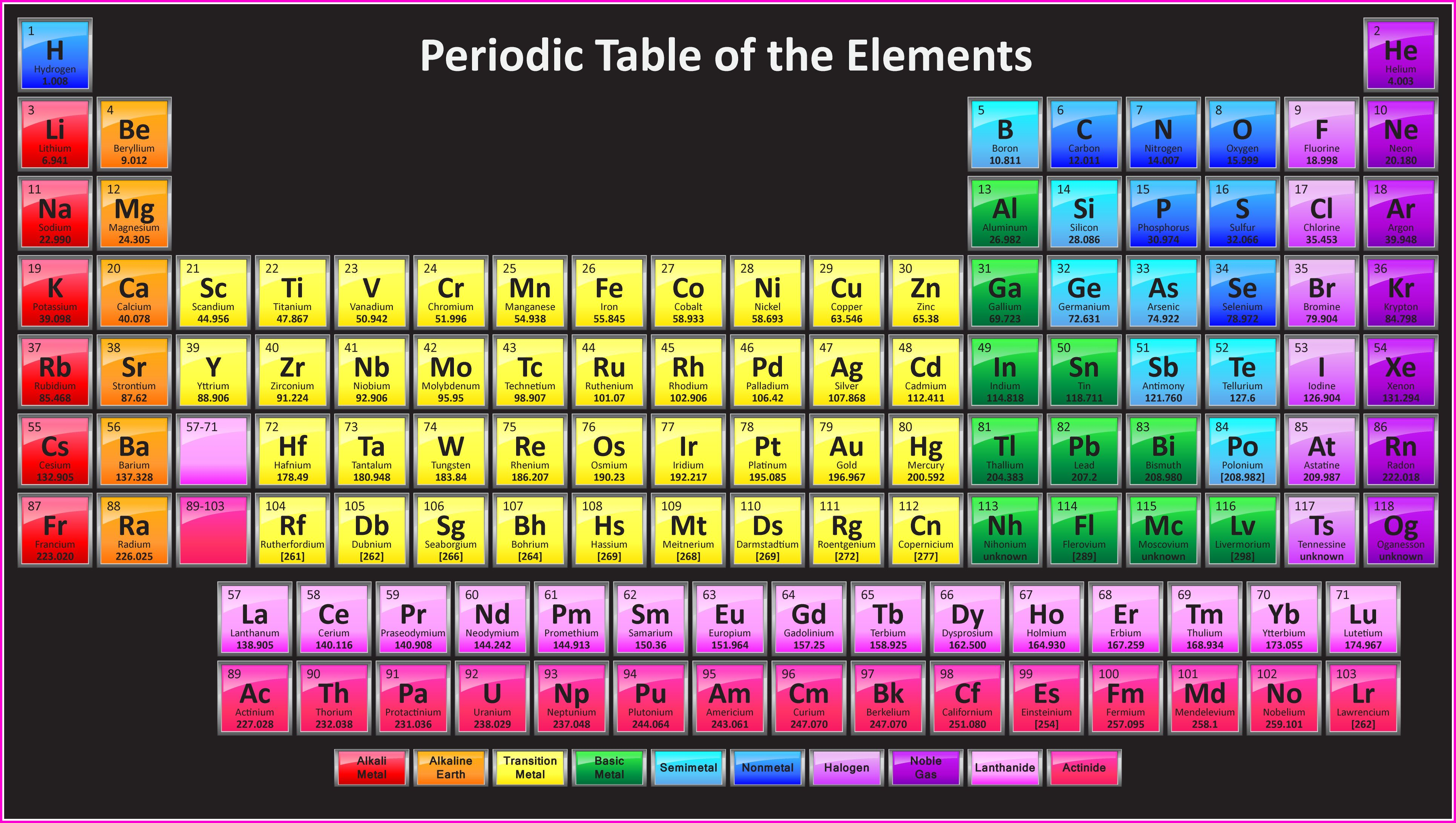 periodic table hd wallpaper [ 3862 x 2182 Pixel ]