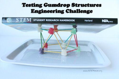 Gumdrop Structure Testing 2