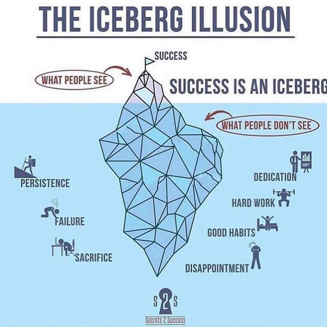 Amber Fitnessft On Instagram The Iceberg Illusion Do You Ever Feel Like You Are Putting In So Much Challenge Quotes Perserverence Quotes Illusions