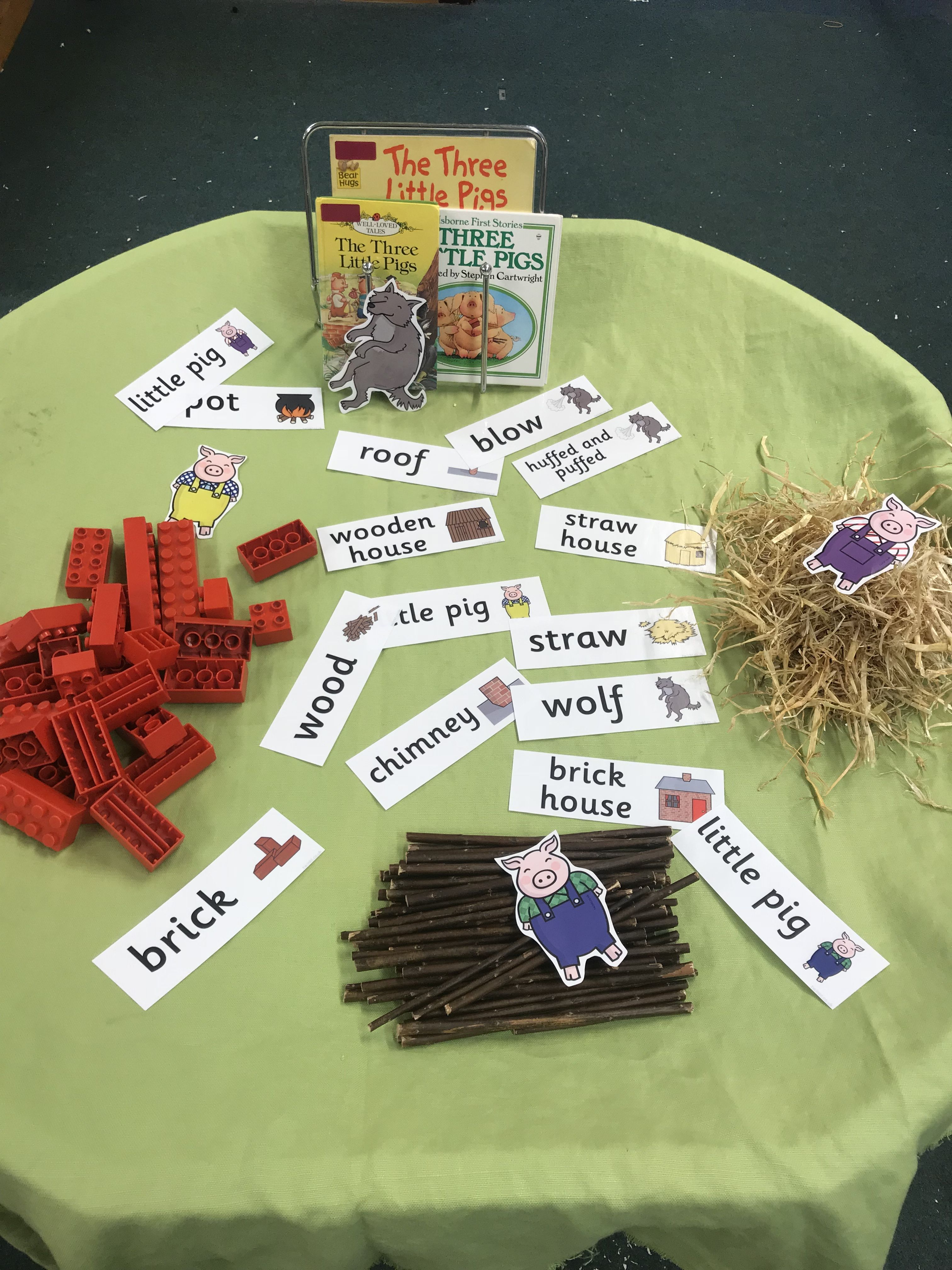 Using Resources From The Three Little Pigs To Retell The