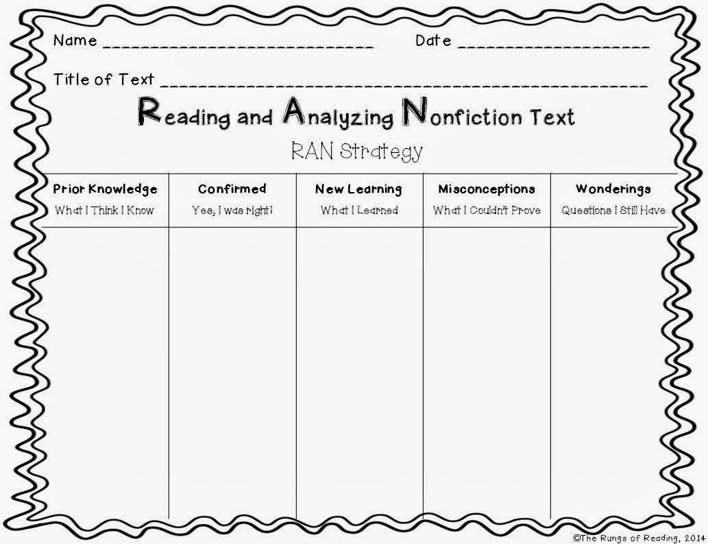 Read & Analyze Nonfiction Text with the Rungs of Reading ...