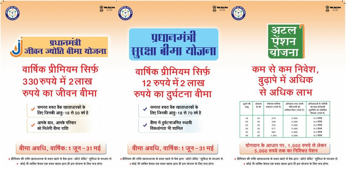 Difference between the Pradhan Mantri Suraksha Bima Yojana