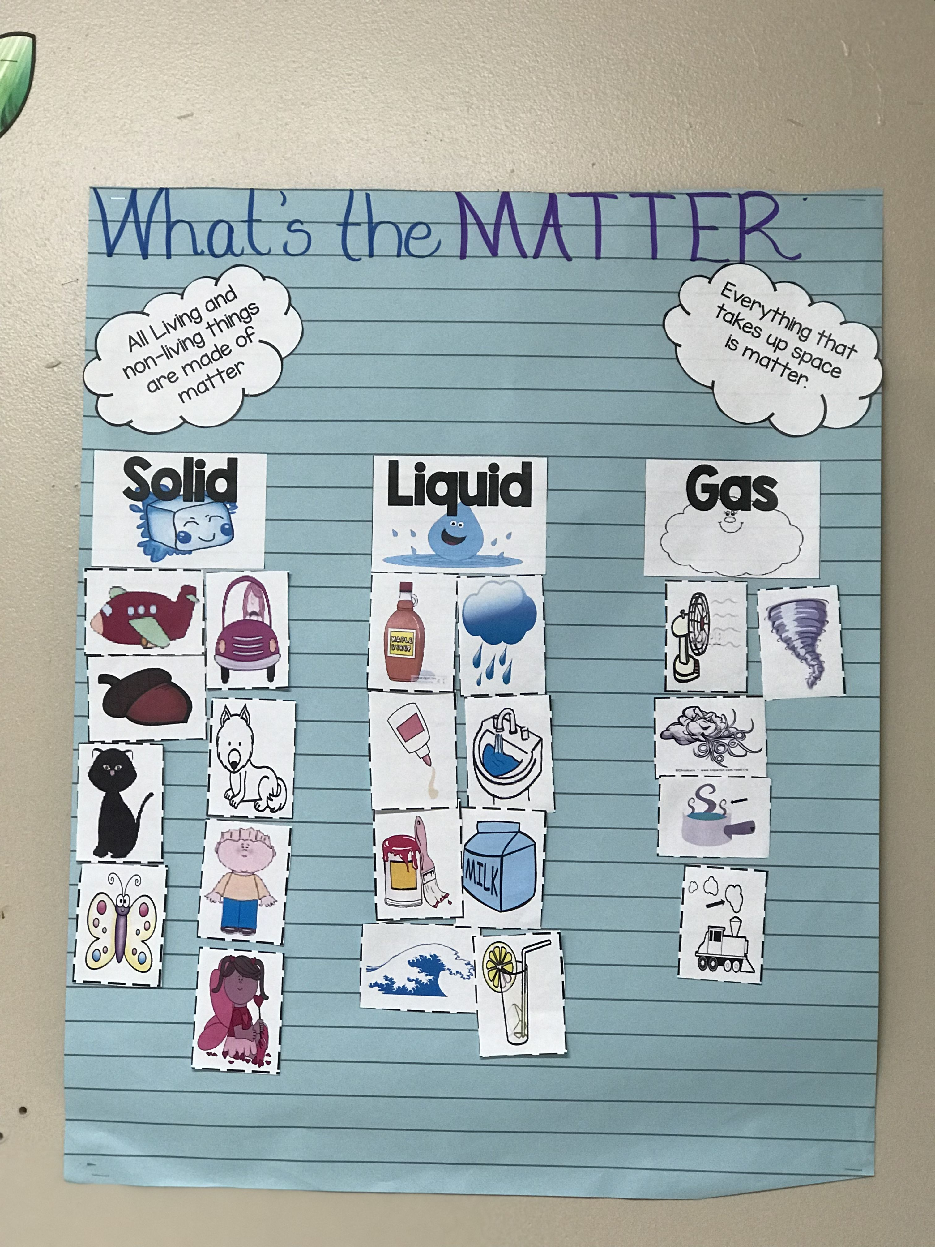 Learning About Matter And Its Various States