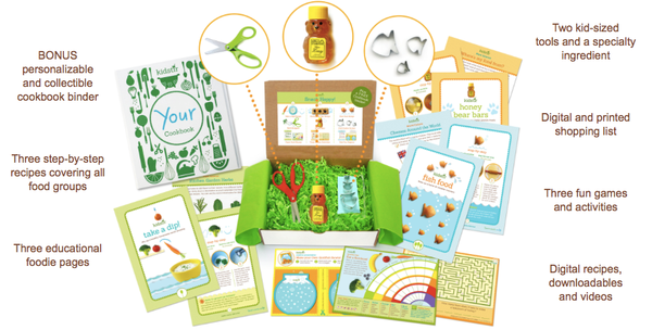 LastMinute Gifts Monthly Box Subscriptions for Children