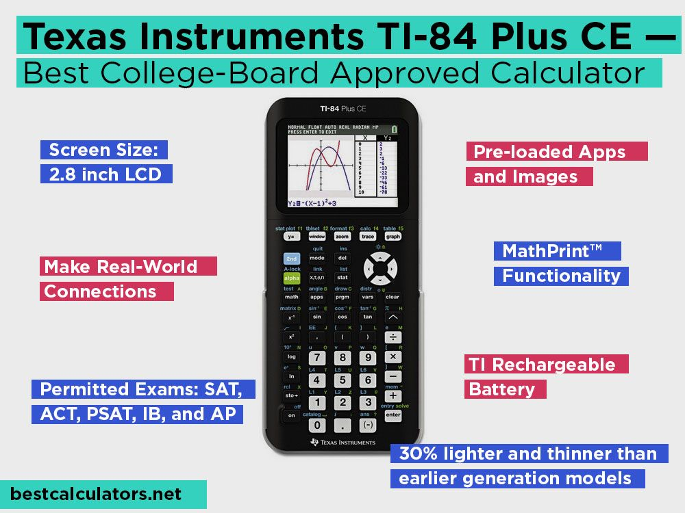 Texas Instruments TI84 Plus CE Review — Best College