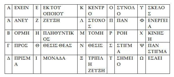 Απόκρυφες ιδιότητες της Ελληνικής Γλώσσας – Ο Ιαπετικός Κώδικας - Εναλλακτική Σκέψη - Ancient Greece Reloaded - Community