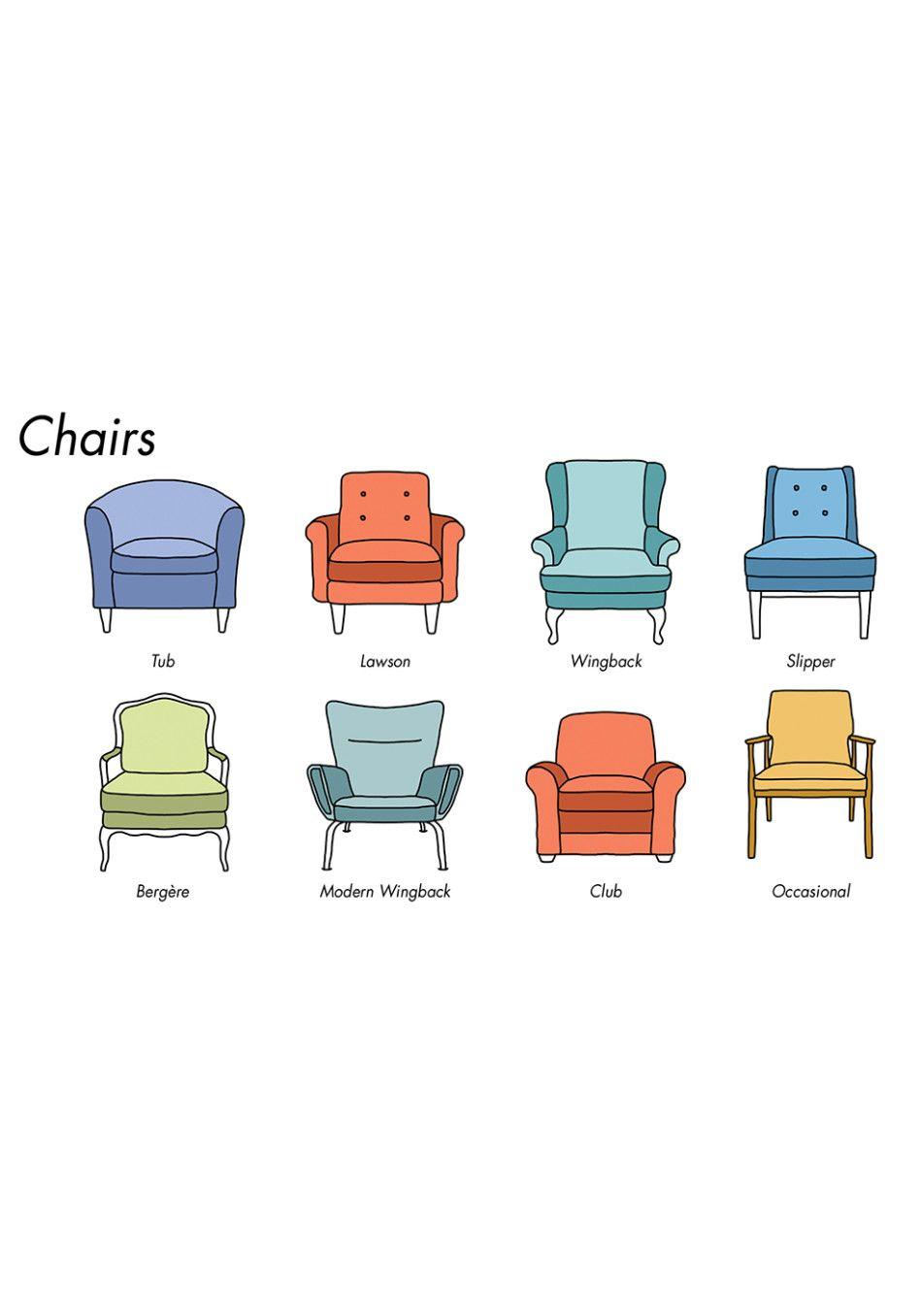 These Charts Are Everything You Need To Choose Furniture Upholstered Accent Chairs Comfortable Living Room Chairs Wooden Dining Room Chairs