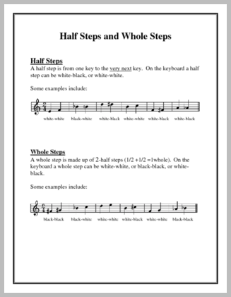 The Half Steps And Whole Steps Visual Aid Provides A Definition For