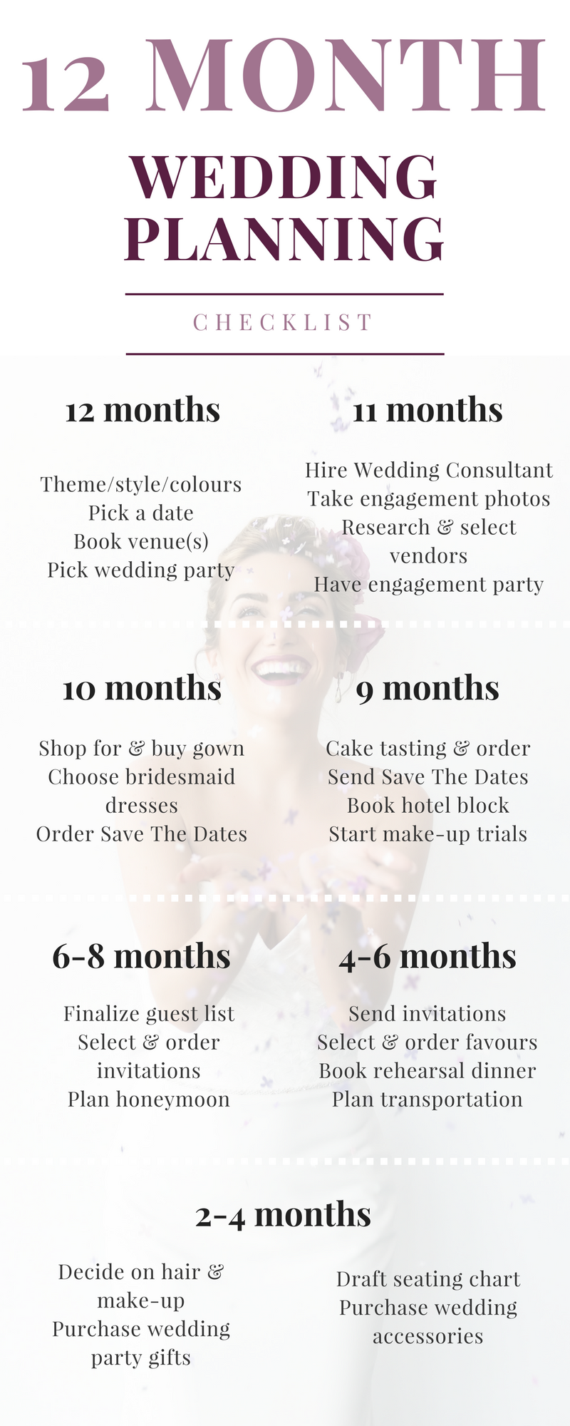 A Free Wedding Checklist Planner For Low Budget, Stress ...