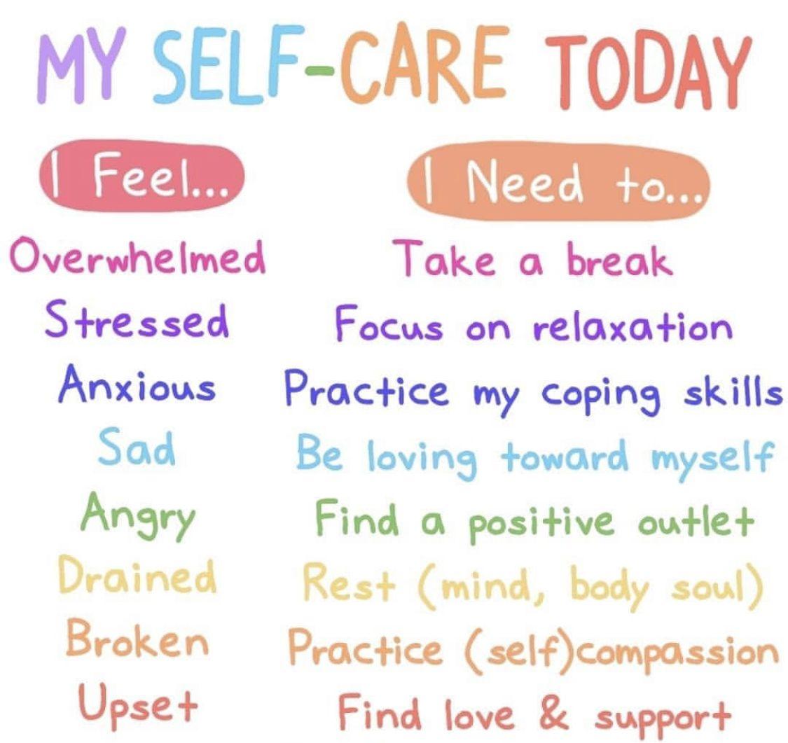 ashnicole0594 Coping skills, Self compassion, Self care