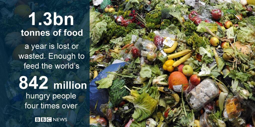 Bbc news world on food waste french supermarkets