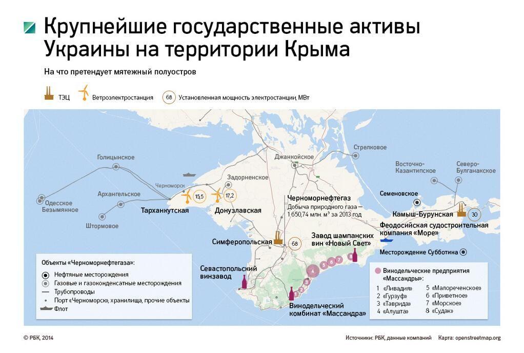Посмотрите нашу новую инфографику про грядущую национализацию в Крыму http://top.rbc.ru/economics/06/03/2014/909652.shtml… pic.twitter.com/G5CRQyvnok