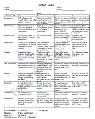 iMovie Rubric (or video project rubric)   Video project, Rubrics and ...