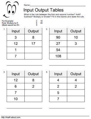 Input Output Table Worksheets For Basic Operations Math Multiplication Worksheets Algebra Worksheets Worksheets