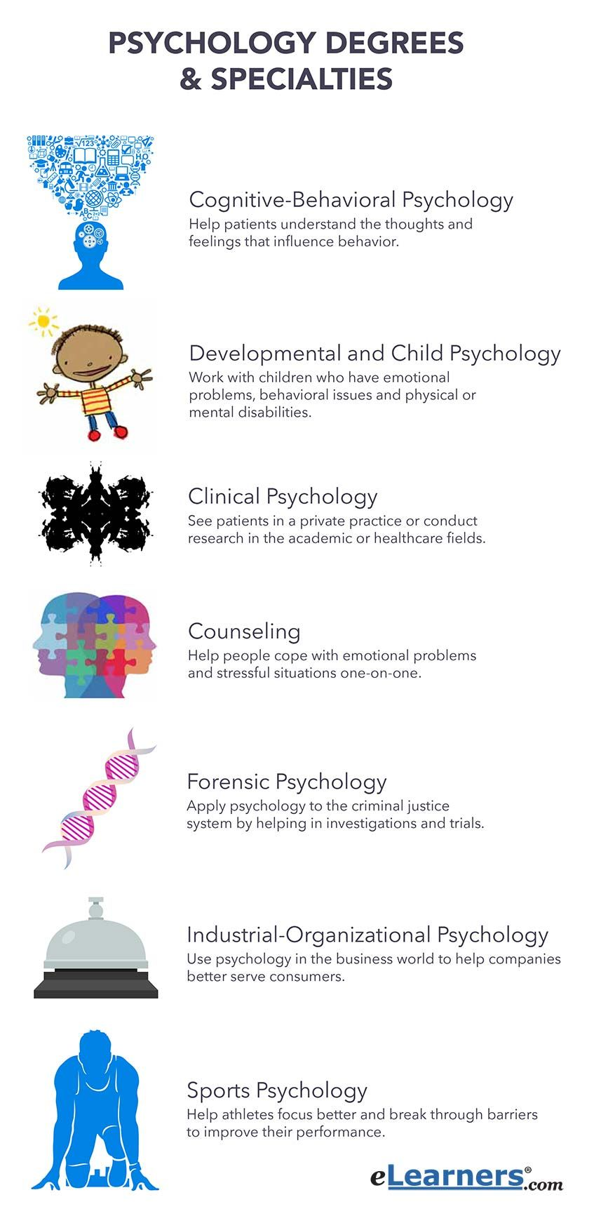 Top 10 Reasons Why Students Choose a College Psychology