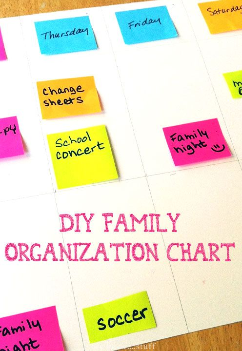 DIY Family Organization Chart Autism spectrum, Spectrum and Autism - organization chart