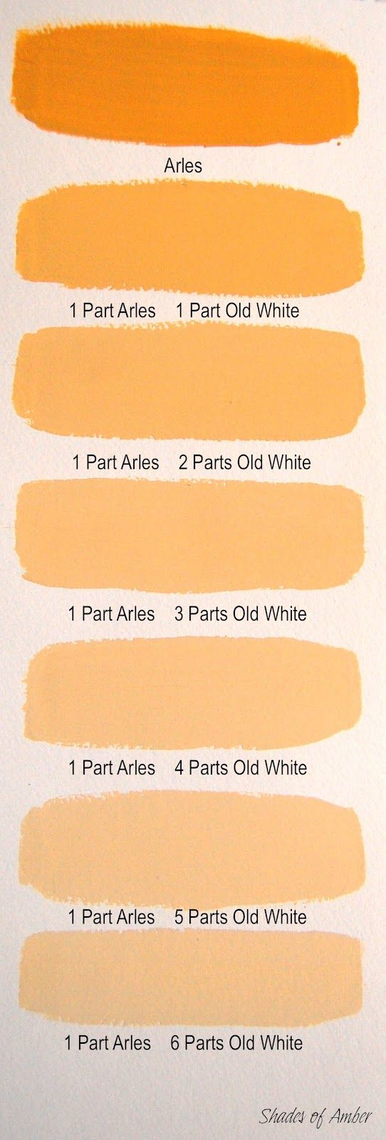 Shades of Amber: Chalk Paint Color Theory - Arles   shabby chic ...