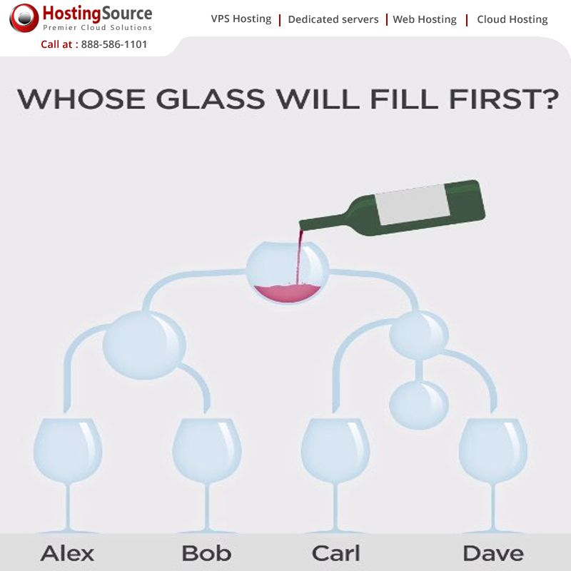 Brainteaser of the day! whose glass will fill first? Do