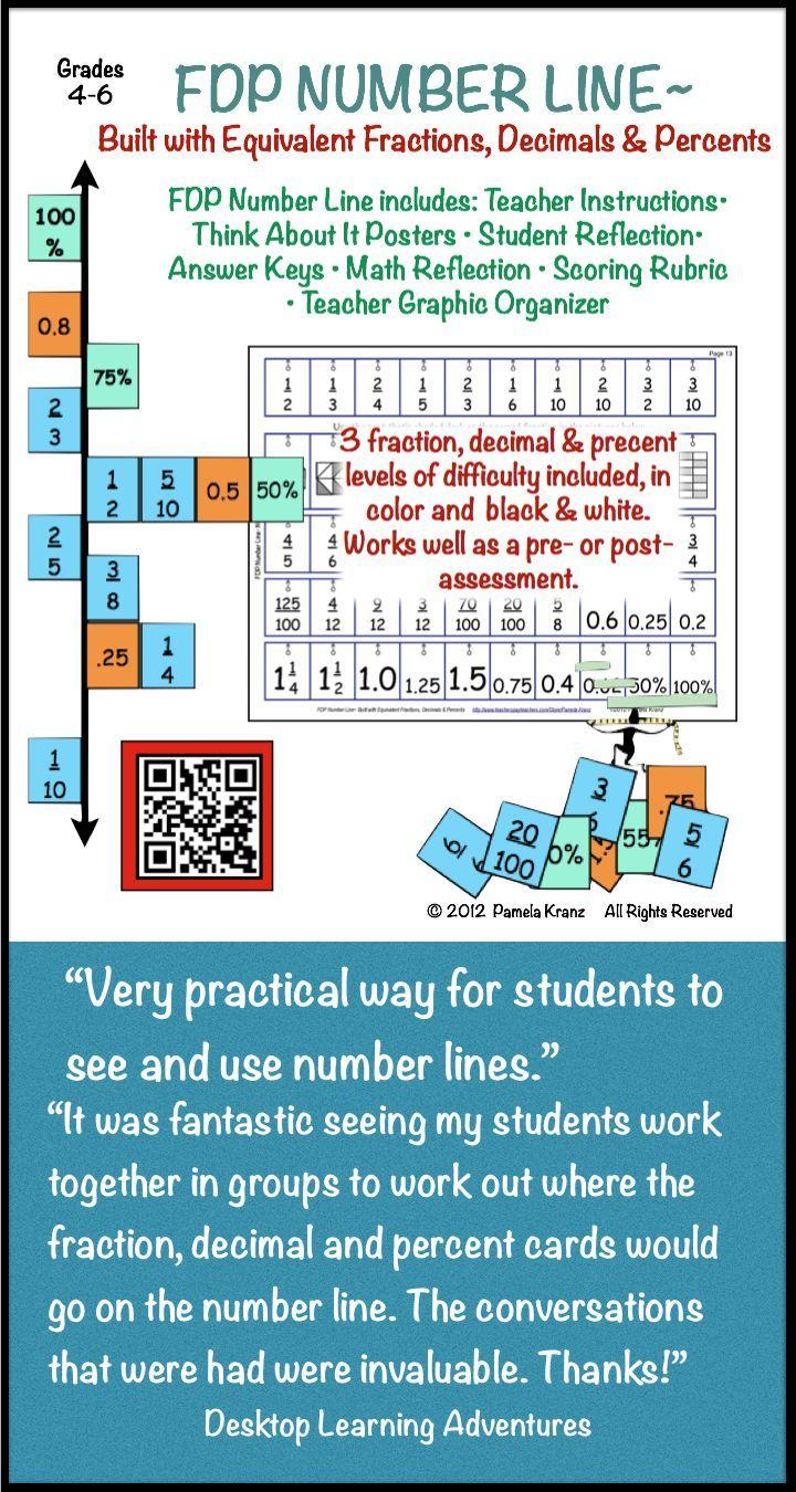 Equivalent Fractions, Decimals, Percents (FDP) Number Line | Math ...