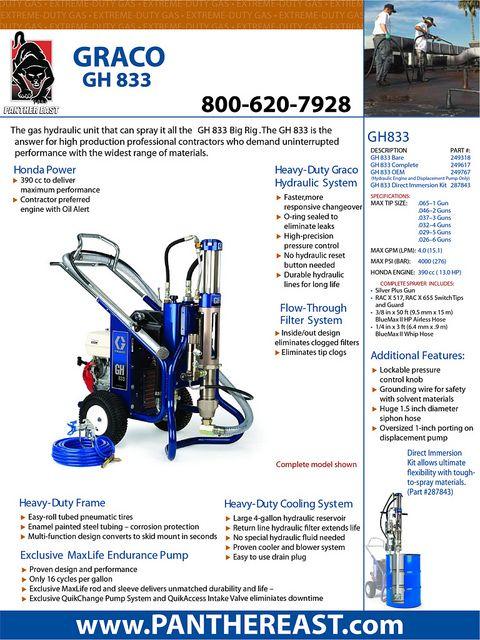 Graco Gh 833 Gas Hydraulic Spray Rig Hydraulic Systems Hydraulic Graco