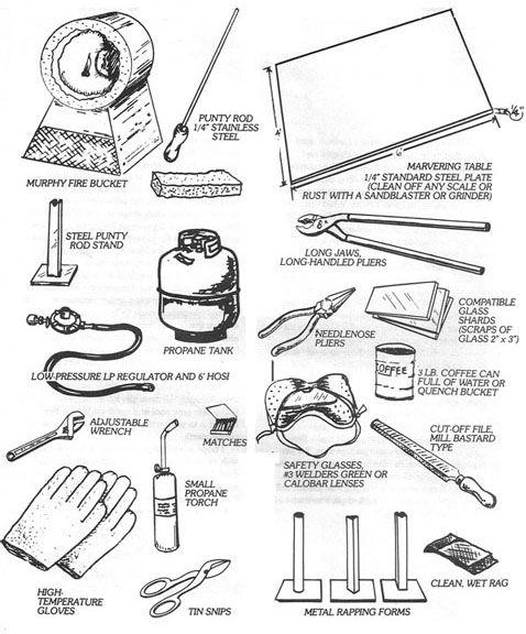 Murphy Fire Bucket In 2020 Knife Patterns Glassblowing Studio