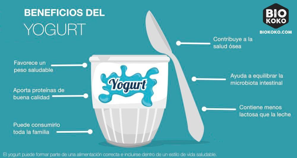 peso de un yogurt