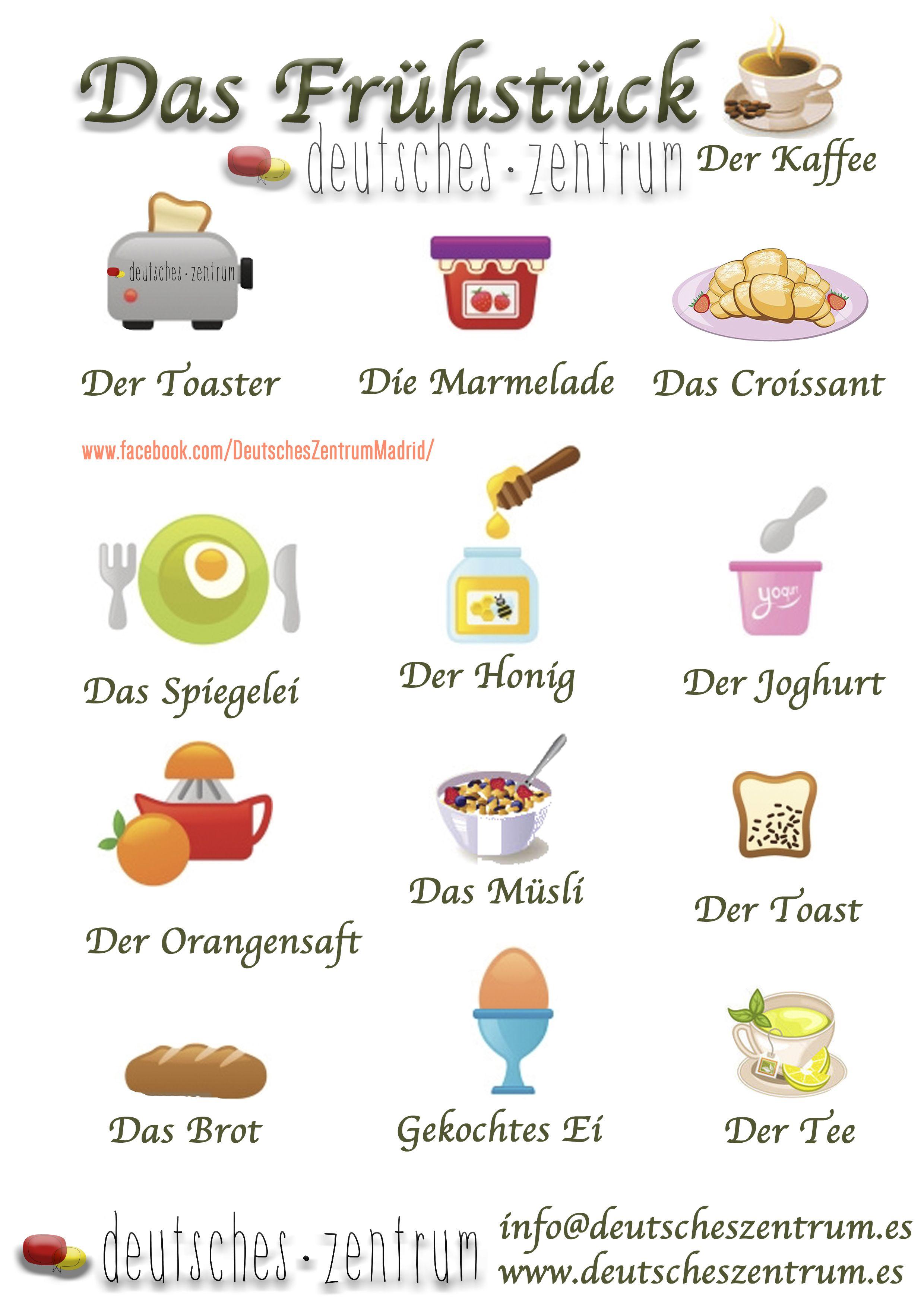 Frühstück Deutsch Wortschatz Grammatik Alemán German DAF Vocabulario ...