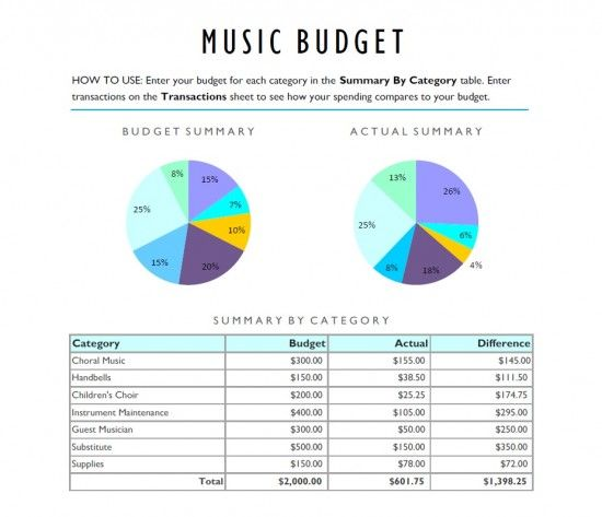 FREE budget worksheet for your church music program! \/ www - sample budget summary template