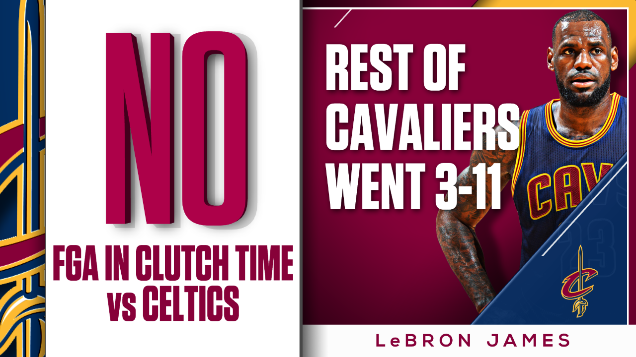 Cleveland Cavaliers Basketball Cavaliers News Scores Stats Rumors More Espn Cleveland Cavaliers Basketball Espn Cleveland Cavaliers