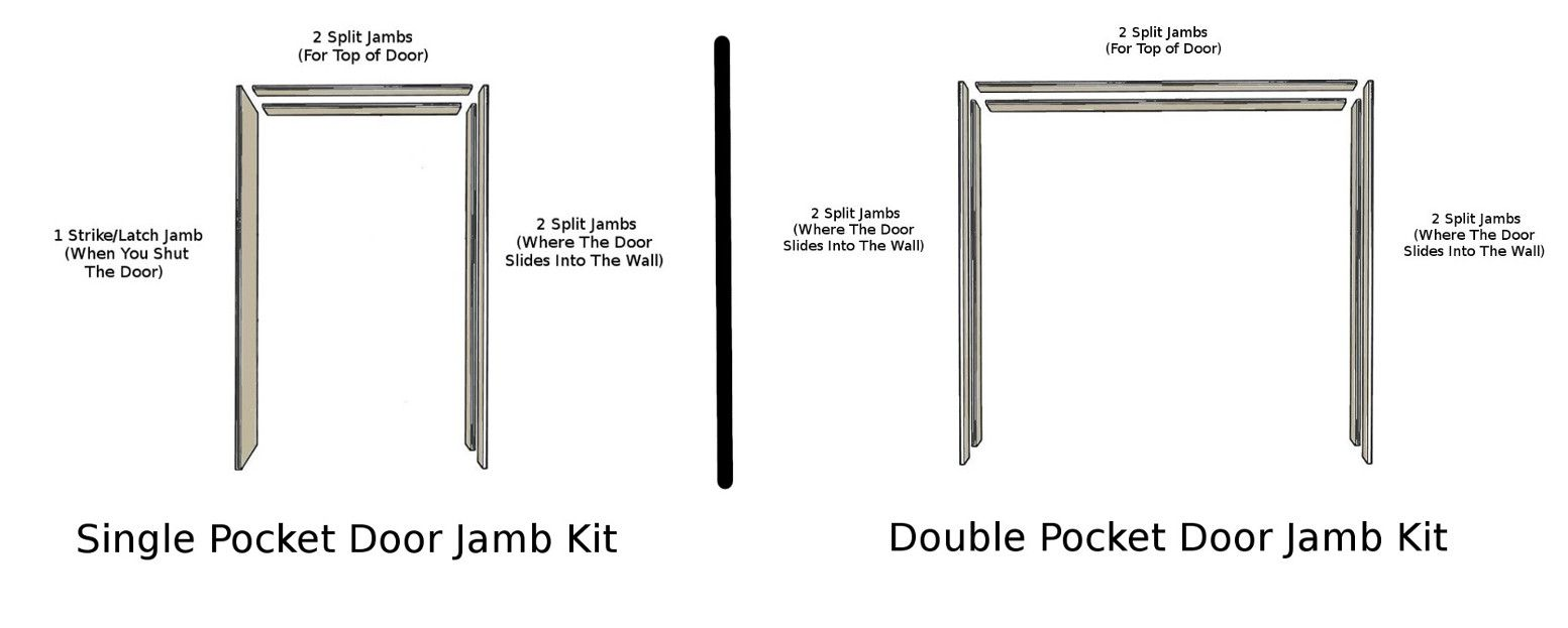 Pocket Door Jamb Kits Pocket Doors Double Pocket Door Black Entry Doors