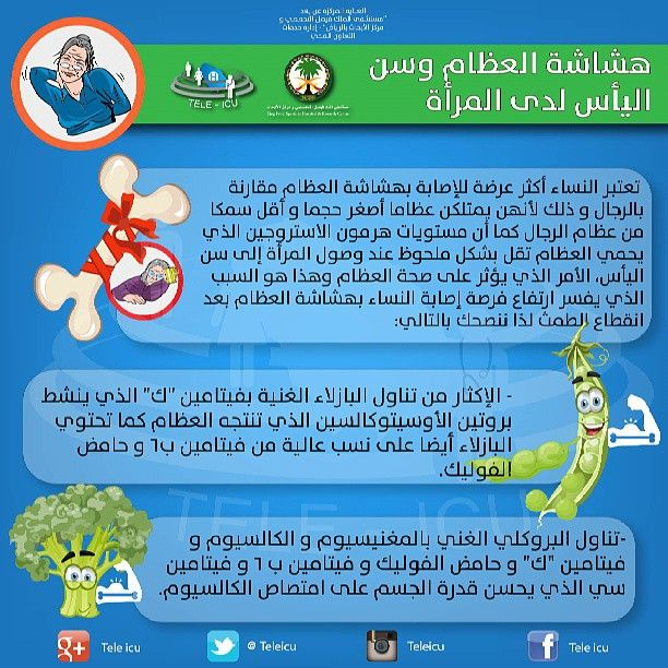 هشاشة العظام وسن اليأس لدى المرأة Health Education Health And Beauty Tips Medical Information
