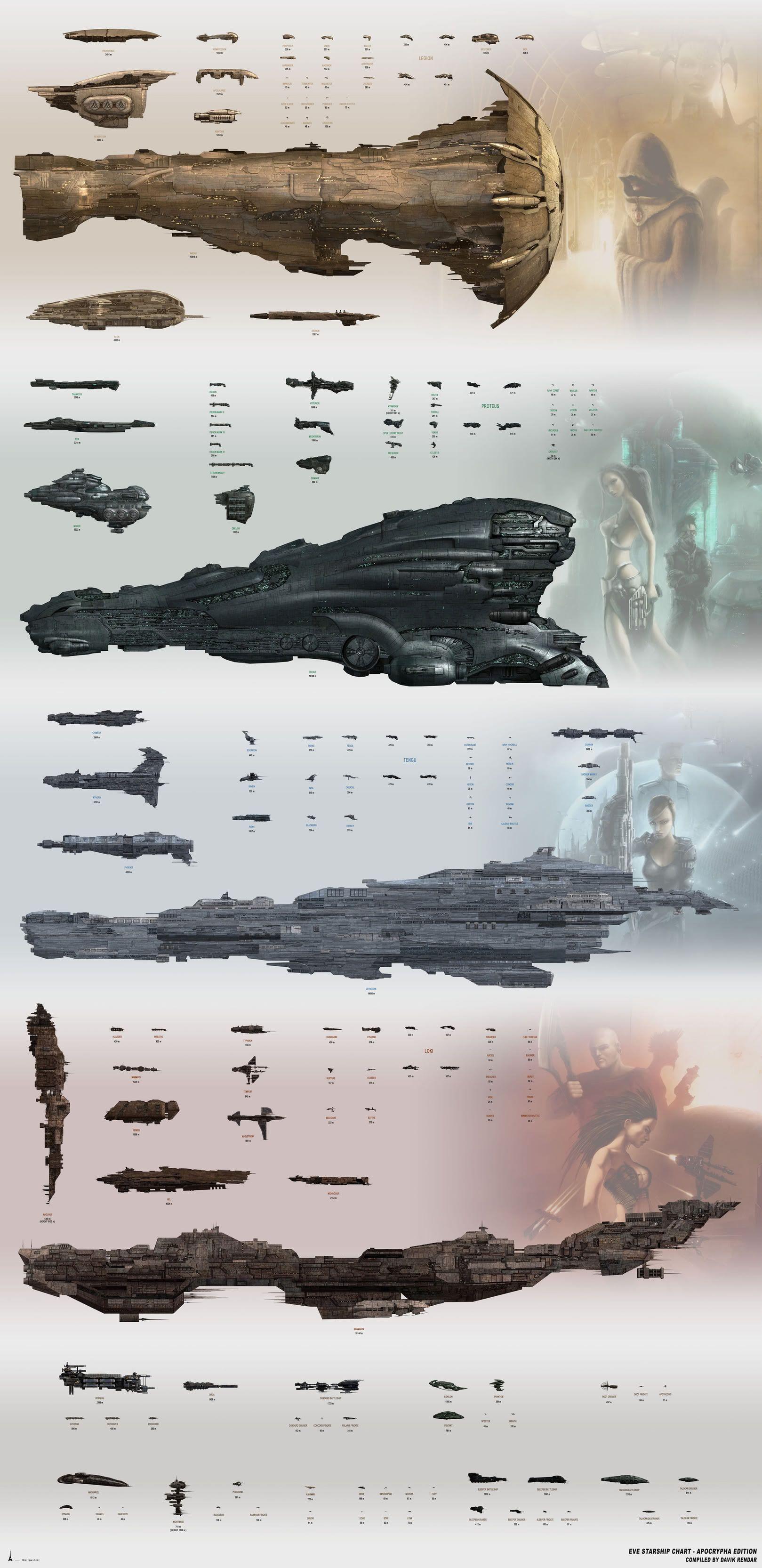 Eve Online Ships Sci Fi Ships Eve Online Ships Eve Online