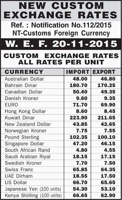 Custom Exchange Rate 20 11 2017