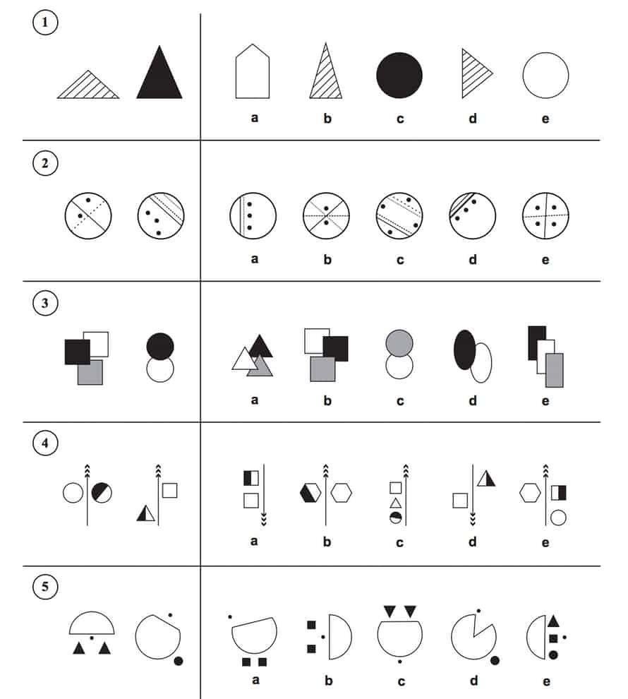 Pin On Reasoning Test [ 990 x 890 Pixel ]