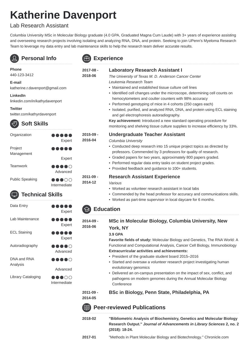 32 Luxury Entry Level Psychology Resume In 2020 Job Resume