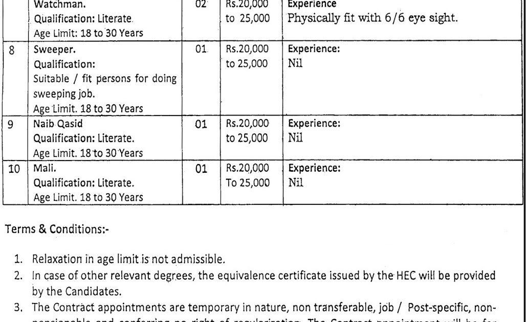 KPK Government Public Sector Organization Jobs 2017 In Peshawar - postal order form