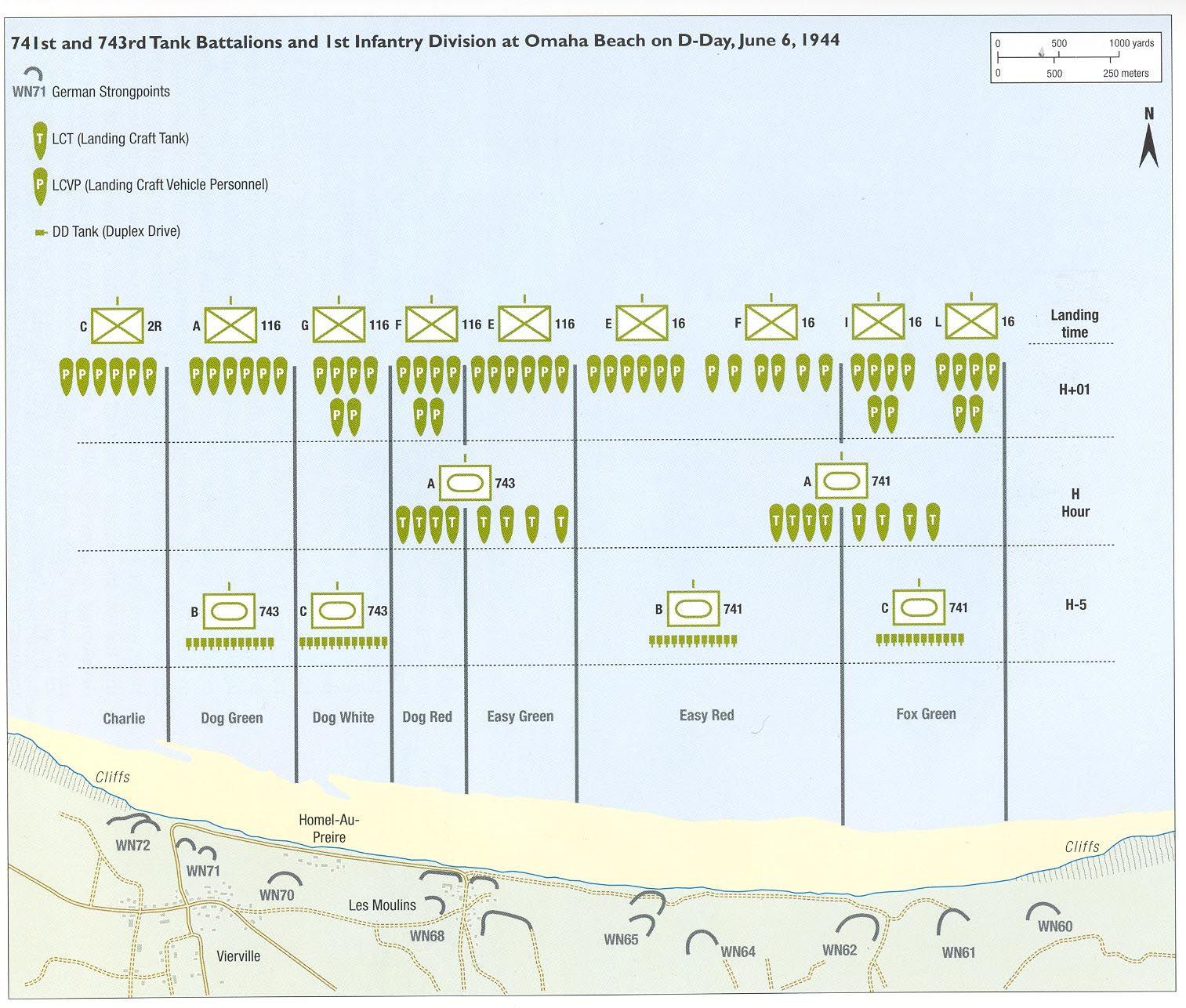 Omaha Beach Landing Zones