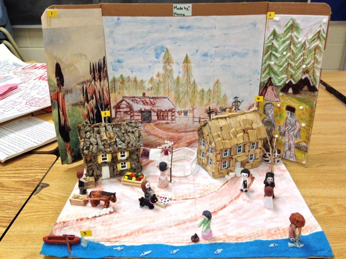 Shoebox Diorama. Grade 7. Canadian history: life in New ...
