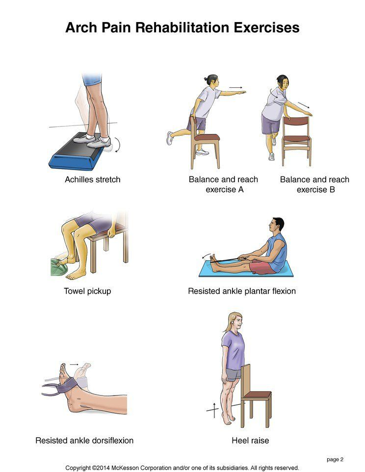 Foot Pain Exercises 2 Sport Foot Exercises Back Pain