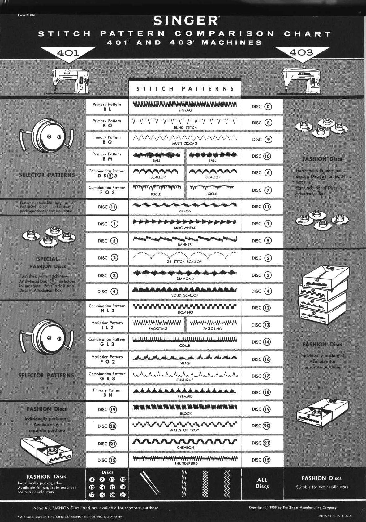 Singer 500a Cam Chart