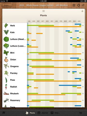 Garden Plan Pro Ipad App By Growing Interactive Plan Your Perfect Vegetable Herb And Fruit Gard Garden Planning Herb Garden Design Garden Planner