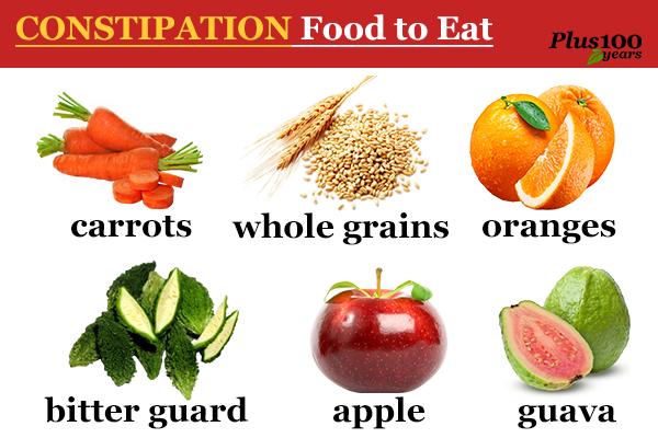 liquid diet plan for constipation