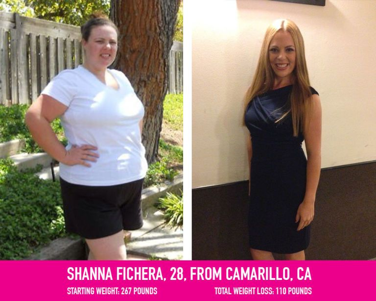 Cocoa weight loss pills