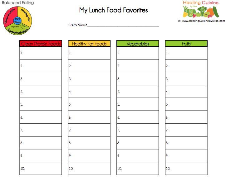 School Lunches Part 3 Menu Planning School Lunch Menu Lunch