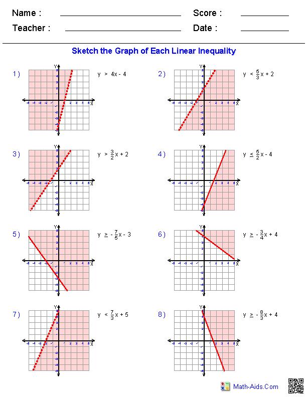Pre Algebra Worksheets Linear Functions Worksheets Linear Inequalities Graphing Linear Inequalities Graphing Inequalities