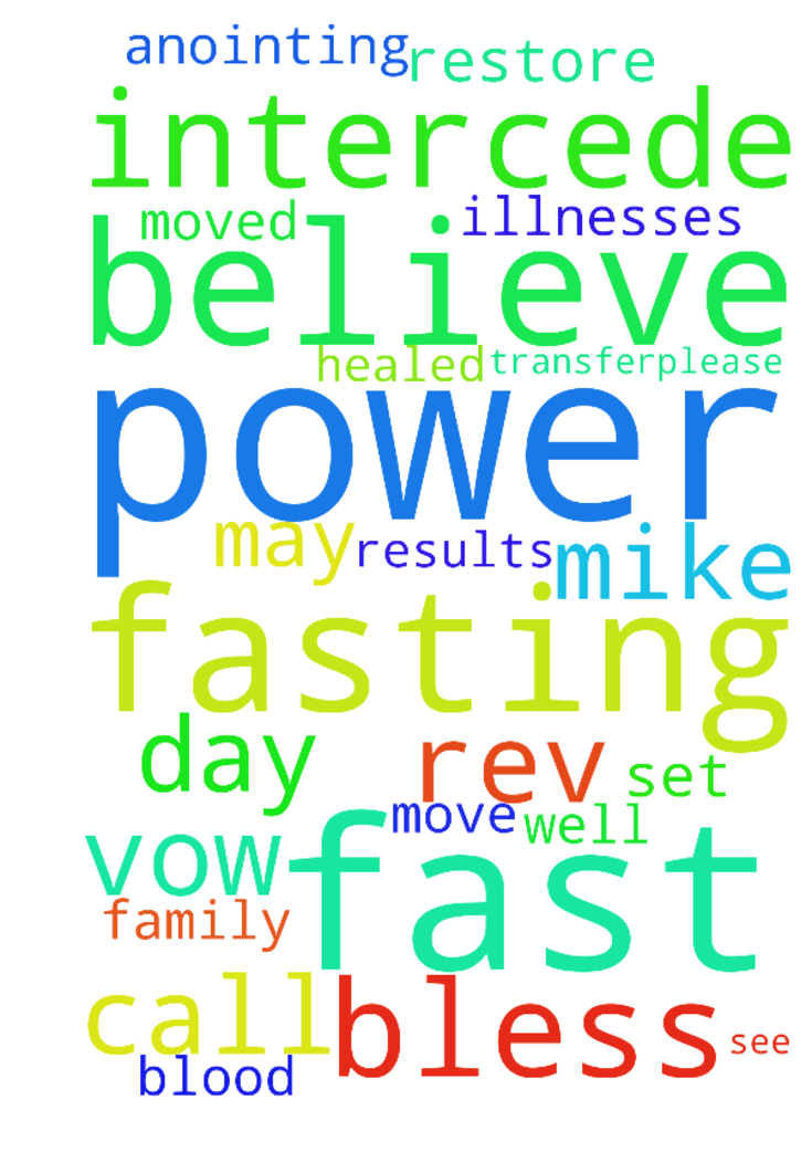 I vow to intercede and pray for you while I am fasting. - I vow to intercede and pray for you while I am fasting. I am Michael ,some may know me as Rev. Mike . Since July 3rd 2017 I have began a 40 day fast . I am not fasting to lose weight or any ungodly reason. You see I want to be so touched and moved by the Holy Spirit that the anointing will flow on to others. I call it The Transfer..Please pray that my fast will produce results . I believe that if you will pray for my need that there…